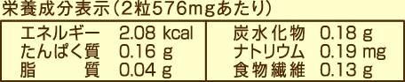 栄養成分表示(2粒576mgあたり)