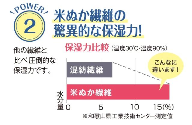 専門機関のお墨付き このマークが目印です 安心・安全な優れた商品としてNPO法人日本アトピー協会推薦品に承認されました。