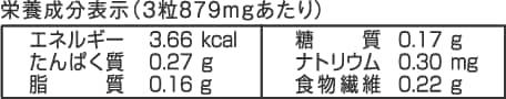 栄養成分表示(3粒879mgあたり)